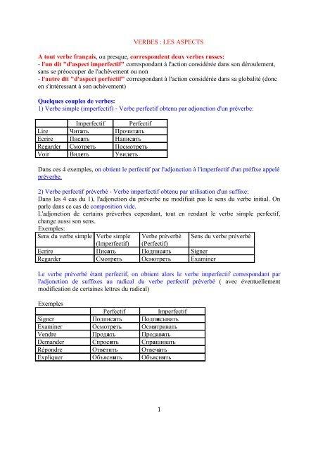 Russe Verbes Les Aspects Langue Russe