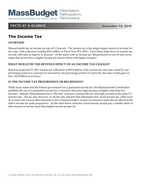 The Income Tax - Massachusetts Budget and Policy Center