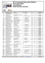 Passo dello Spino Auto Moderne CSAI-Classifica ... - ACI Sport Italia