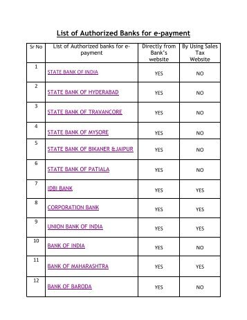 List of Authorized Banks for e-payment - Department Of Sales Tax