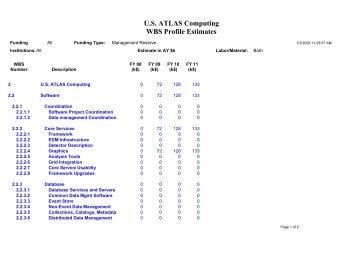 Soft MR Total.pdf - US Atlas