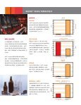 DuPontTM Vespel® 玻璃夾持技術 - Page 2