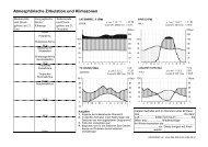 Atmosphärische Zirkulation und Klimazonen - Das Klima der Erde
