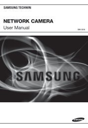 NETWORK CAMERA - Samsung CCTV