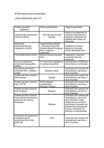 El Perú tiene socios comerciales… ¿Qué utilidad ... - ITD Consulting
