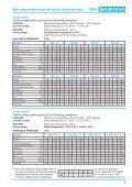 Catalogo SLIM Inglese - BTK - Page 5