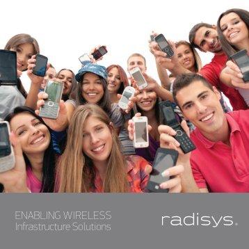 Radisys Company Overview