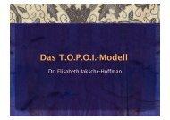 Das T.O.P.O.I.-Modell