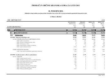 Posebni del proračun za leto 2011 - Občina Kranjska Gora