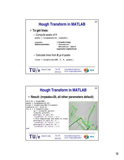 Hough Transform in MATLAB