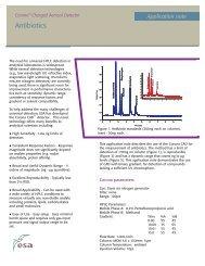 Antibiotics by HPLC-CAD