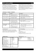 510116 Manual - Page 5