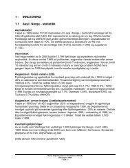 utkast til styret i noas - til internt bruk - Norsk Organisasjon for ...