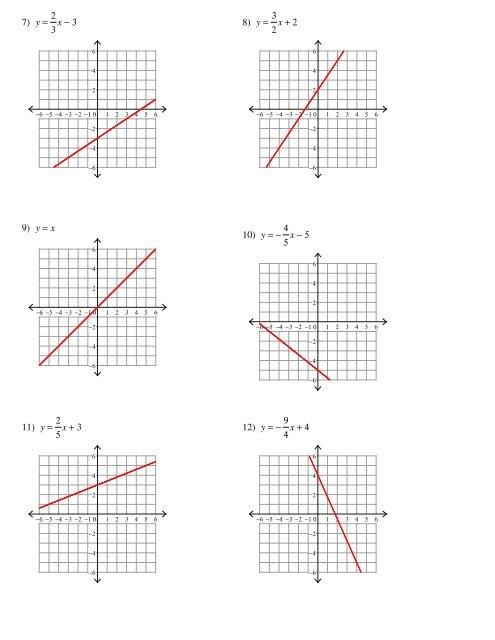 slope intercept form kuta worksheet  7) y = 7 7 x − 7 7) y =