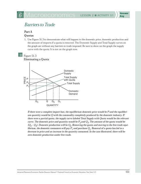 6 Macroeconomics LESSON 2 ACTIVITY 51