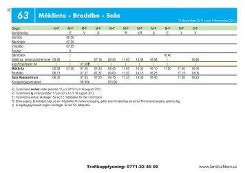 63 Möklinta - Broddbo - Sala