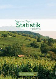 Statistik - Deutsches Weininstitut