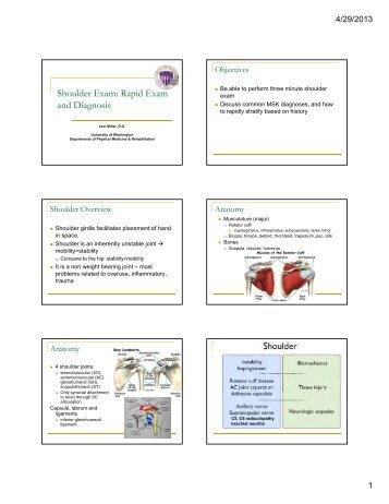 Lecture Handouts - Chronic Care Clerkship - University of Washington