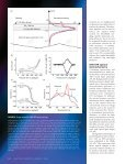 Planar Integrated Optical Waveguide Spectroscopy - Page 7