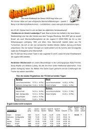 Artikel Landesliga Herbst 2008
