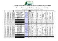 U21 European Championship final results - Balaton Laser Worlds ...