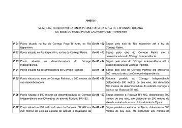 ANEXO I - Prefeitura de Cachoeiro de Itapemirim