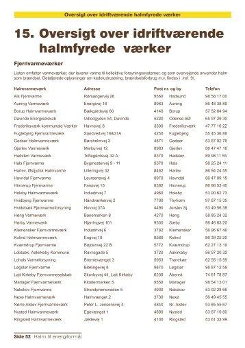15. Oversigt over idriftværende halmfyrede værker - Videncenter for ...