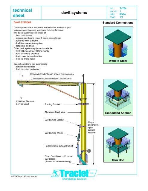 technical sheet davit sys