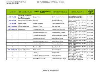 Contrataciones - Municipalidad de San Carlos