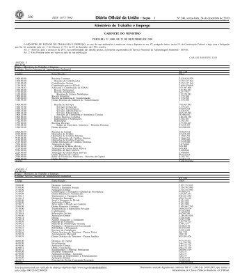 200 1 Ministério do Trabalho e Emprego - Nova Central Sindical dos ...