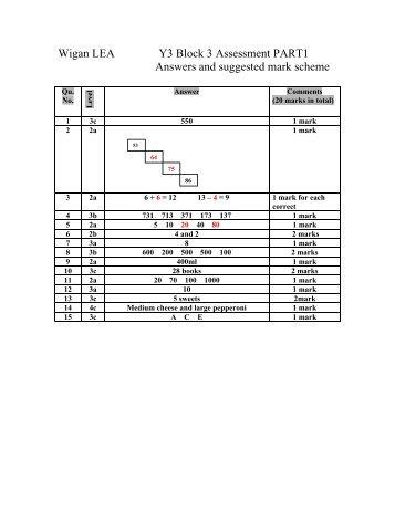 Year 2 block 2 test 1 - Wigan Schools Online