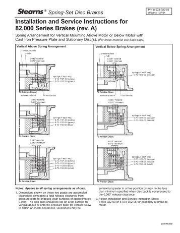 P/N 8-078-932-06 - Stearns - Rexnord