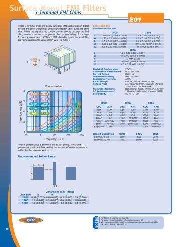 Surface Mount EMI Filters - SINUS Electronic