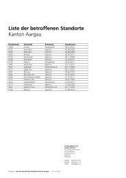 Liste der betroffenen Standorte