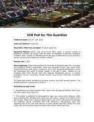 June Poll for The Guardian - ICM Research