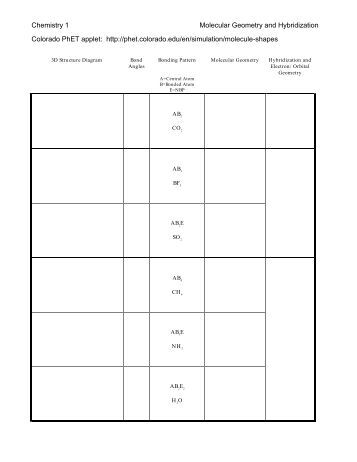 Worksheets Predicting Molecular Geometry And Hybridization