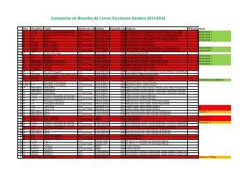 Livros escolares 2011-2012 - Câmara Municipal de Santa Maria da ...