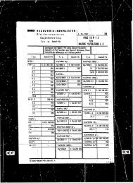 Umschlüsselungen - Motoren - Bosch Automotive Tradition