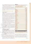 icon - Aperca - Page 6