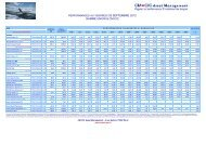 performances gamme union 28.09.12 - CM-CIC Asset Management