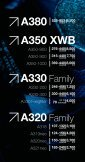 Airbus-Family-Figures-July2014 - Page 5