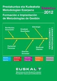 Programa KnowInn 2012 - Euskalit