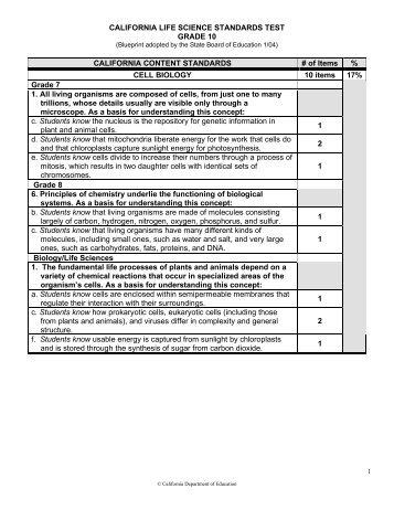 Nclb study guide