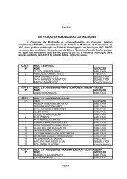 Retificação da Homologação - Prefeitura de Santa Cruz do Sul