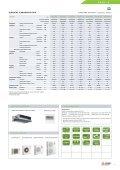 PDF katalog - Page 2
