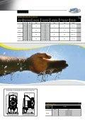 AQUA Black Line Ita-Ing EDIT - Aqua Water Systems - Page 7