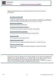 Evolution et structure de la population - Données locales - Insee