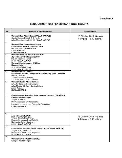 Senarai Daftar Ipts Bertaraf Universiti Kementerian Pengajian Tinggi
