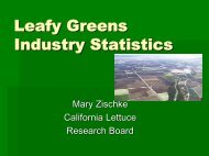 Leafy Greens: Industry Statistics