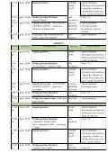 KOLOROWE LATO Z MOKSiR - harmonogram zajęć - Page 2